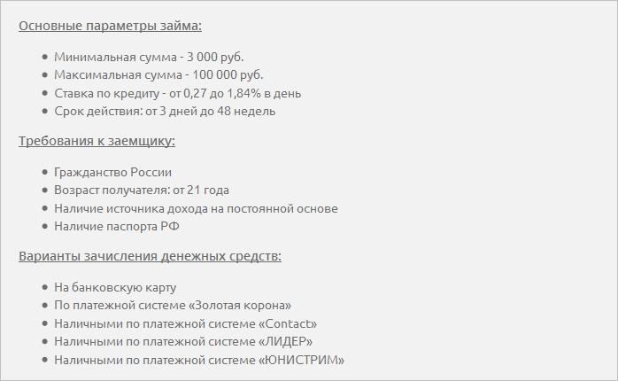 Миг Кредит - условия займа